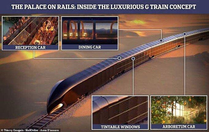 Thiết kế cung điện trên đường ray G Train