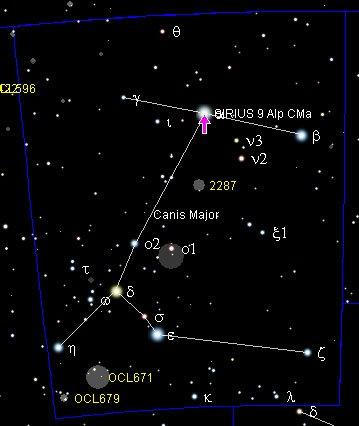 Tìm hiểu về ngôi sao Thiên Lang (Sirius)