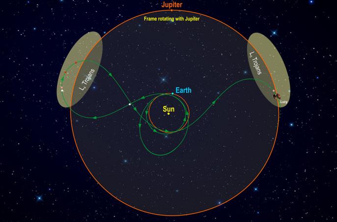 Tín hiệu dị thường từ tiểu hành tinh không thể với tới