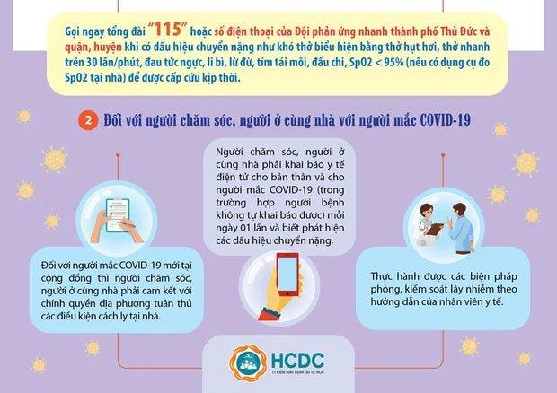 TP.HCM chính thức hướng dẫn chăm sóc và theo dõi sức khỏe F0 tại nhà