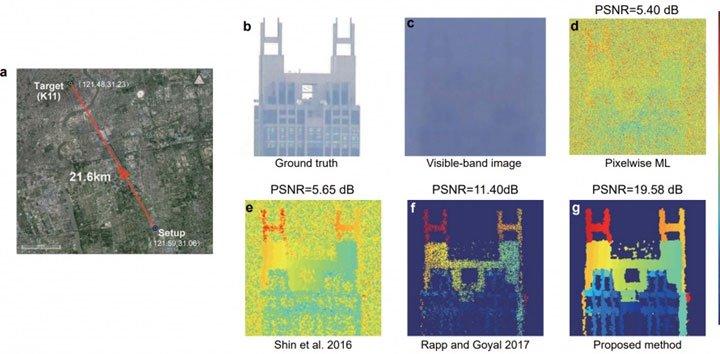 Trung Quốc phát triển camera có thể chụp từ khoảng cách 45km, xuyên sương mù, khói bụi