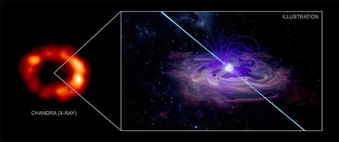 Vật thể khủng khiếp ra đời từ ngôi sao nổ người Trái đất chụp được năm 1987