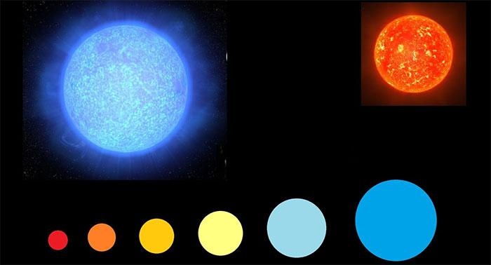 Vì sao màu sắc các sao lại khác nhau?