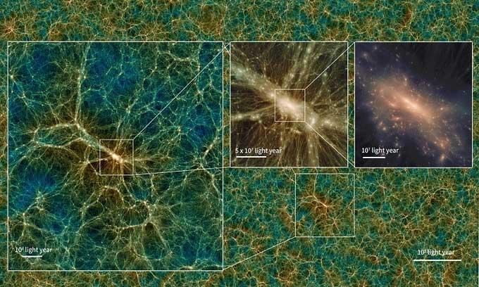 Vũ trụ ảo lớn nhất tạo bởi siêu máy tính