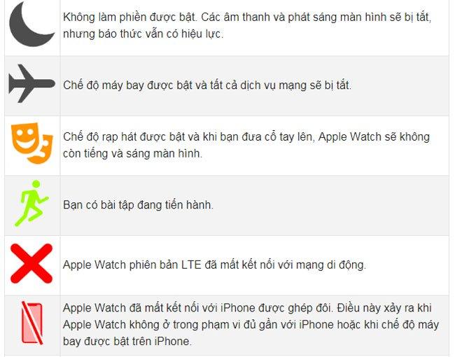 Ý nghĩa các biểu tượng trên Apple Watch