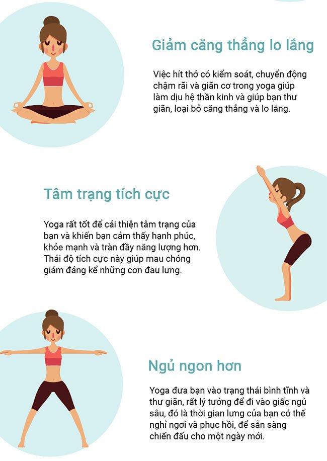 Yoga thật sự có tác dụng giảm đau lưng?