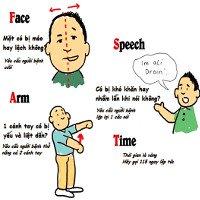 8 thắc mắc phổ biến về đột quỵ bạn nên ghi nhớ