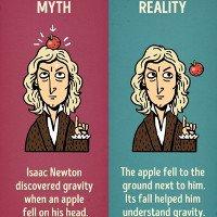 9 nhầm tưởng mà ai cũng tin là sự thật lịch sử