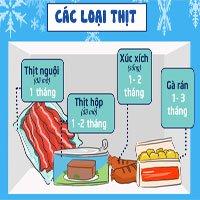 Bạn có biết thực sự chúng ta có thể để các loại thực phẩm trong tủ lạnh bao lâu không?
