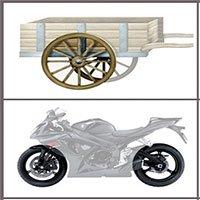 Bánh xe được phát minh ra như thế nào?