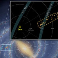 Các nhà thiên văn học phát hiện