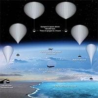Chỉ với 3 tỷ đồng, bạn có thể làm một chuyến du lịch không gian bằng khinh khí cầu siêu sang
