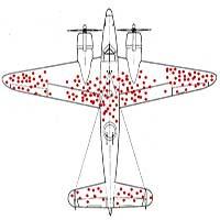 Chuyện gắn giáp vào máy bay trong thế chiến II và giả thuyết mang tên