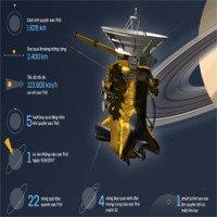 Con tàu tỷ đô NASA