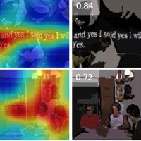 Công cụ xác định mức độ dễ nhớ của một bức ảnh