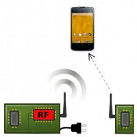 Công nghệ Wi-Fi thụ động tiết kiệm năng lượng gấp 10.000 lần so với thông thường