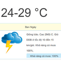 Dự báo thời tiết 10 ngày tới