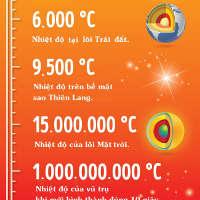 Giới hạn nhiệt độ của vũ trụ vĩ đại