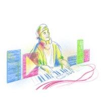 Google Doodle kỷ niệm sinh nhật thứ 32 của DJ Avicii - DJ nâng tầm nhạc điện tử