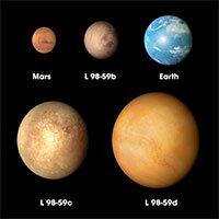 Hệ hành tinh lạ có 3