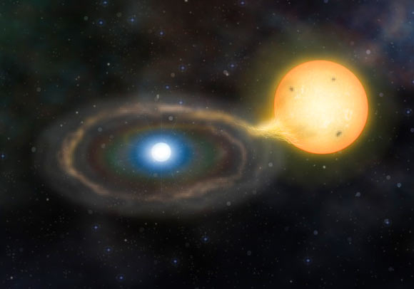 Hệ sao nhị phân độc đáo cực hiếm gặp trong vũ trụ