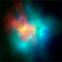 Khám phá sửng sốt về việc siêu tân tinh phát nổ