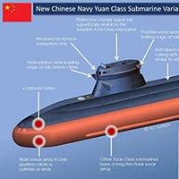 Khám pha tàu ngầm bí ẩn mới nhìn thấy ở Trung Quốc