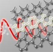 Kỉ nguyên quang điện mới với bộ tách sóng quang điện Graphen