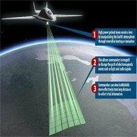 Laser quân sự biến khí quyển Trái Đất thành một kính phóng đại khổng lồ
