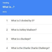 Năm 2015, câu hỏi được Google nhiều nhất là