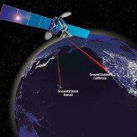 NASA phát triển công nghệ truyền thông tin nhanh hơn 100 lần trong vũ trụ