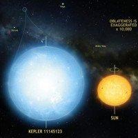 Ngôi sao hình cầu hoàn hảo cách Trái Đất 5.000 năm ánh sáng