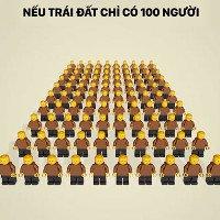 Những con số ấn tượng khi Trái Đất thu nhỏ với 100 cư dân sinh sống