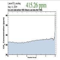 Nồng độ CO2 trong khí quyển Trái Đất chạm ngưỡng 415ppm: cao nhất từ khi loài người xuất hiện