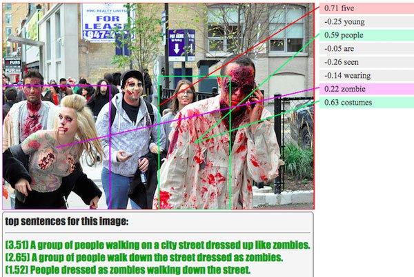 Phần mềm nhận biết được vật thể và điều đang diễn ra trong bức ảnh