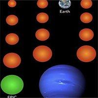 Phát hiện 18 hành tinh lạ cỡ Trái đất từ