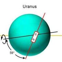 Phát hiện bí ẩn mới về sao Hải Vương và sao Thiên Vương