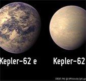 Phát hiện cặp hành tinh giống Trái đất nhất