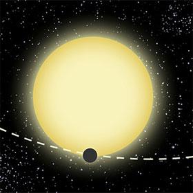 Phát hiện ngoại hành tinh dựa vào thuyết tương đối
