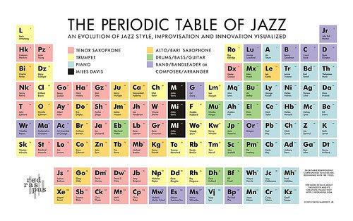 Phát hiện thêm 5 đồng vị của nguyên tố siêu nặng