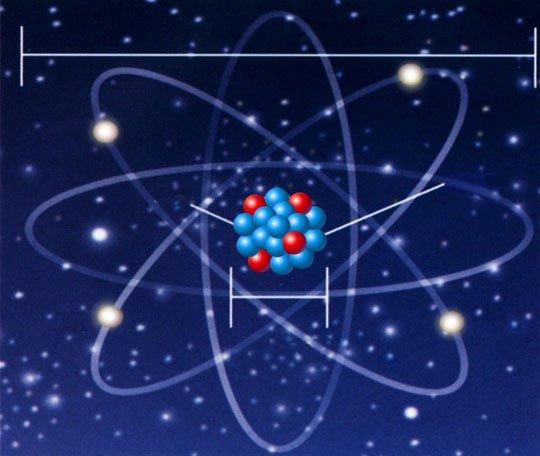 Quan sát được electron phóng thích khỏi nguyên tử