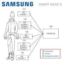 Samsung đang sản xuất quần áo có thể sạc pin điện thoại