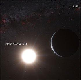 Siêu Trái đất sát hệ mặt trời?