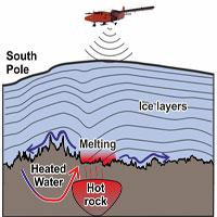 """Tảng đá siêu nóng """"nuốt"""" khối băng rộng hơn cả hòn đảo ở Nam Cực"""