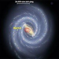 Thiên hà