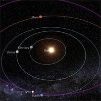 Thiên thạch có vận tốc 32.000km/h đang hướng đến gần quỹ đạo Trái đất