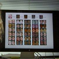 Thuật toán giúp tạo ra ảnh động 3D của nhân vật nổi tiếng