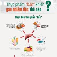 Thực phẩm bẩn gây nhiễm độc, phá nát lá gan thế nào?