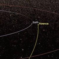 Tiểu hành tinh rộng hơn 4km sắp sượt qua Trái Đất