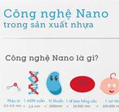 Tìm hiểu về công nghệ nano trong sản xuất công nghiệp